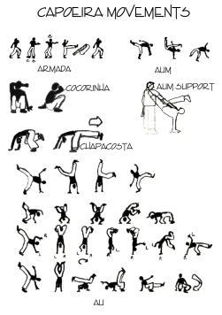 CAPOEIRA Movements 1